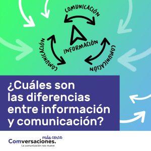 ¿Cuál es la diferencia entre información y comunicación?